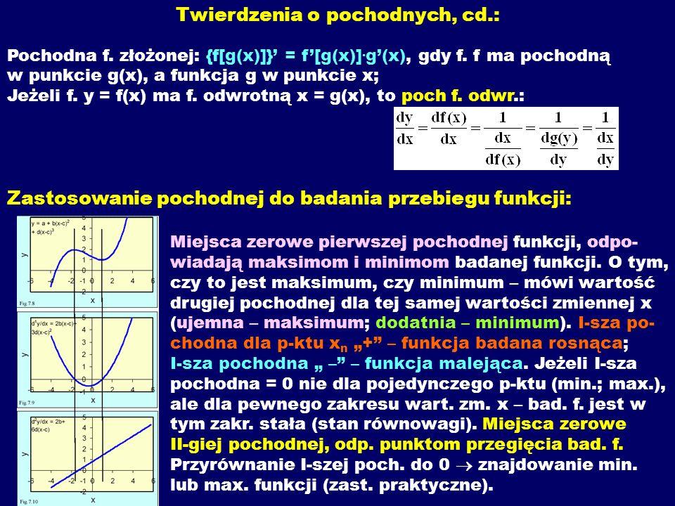 Twierdzenia o pochodnych, cd.: Pochodna f.złożonej: {f[g(x)]} = f[g(x)].