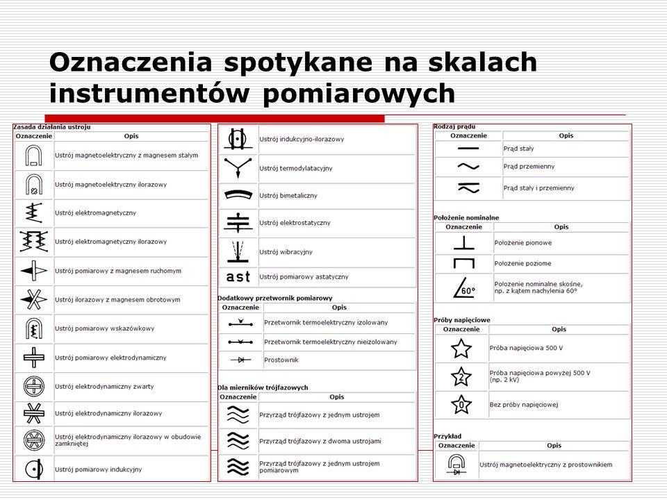 Oznaczenia spotykane na skalach instrumentów pomiarowych