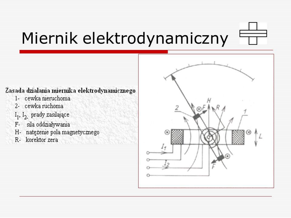 Miernik elektrodynamiczny