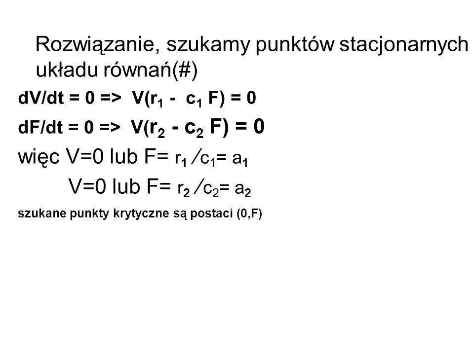 Rozwiązanie, szukamy punktów stacjonarnych układu równań(#) dV/dt = 0 => V(r 1 - c 1 F) = 0 dF/dt = 0 => V( r 2 - c 2 F) = 0 więc V=0 lub F= r 1 / c 1