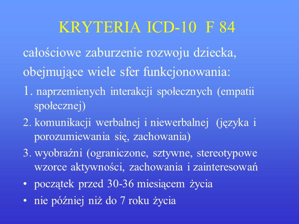 KRYTERIA ICD-10 F 84 całościowe zaburzenie rozwoju dziecka, obejmujące wiele sfer funkcjonowania: 1. naprzemienych interakcji społecznych (empatii spo