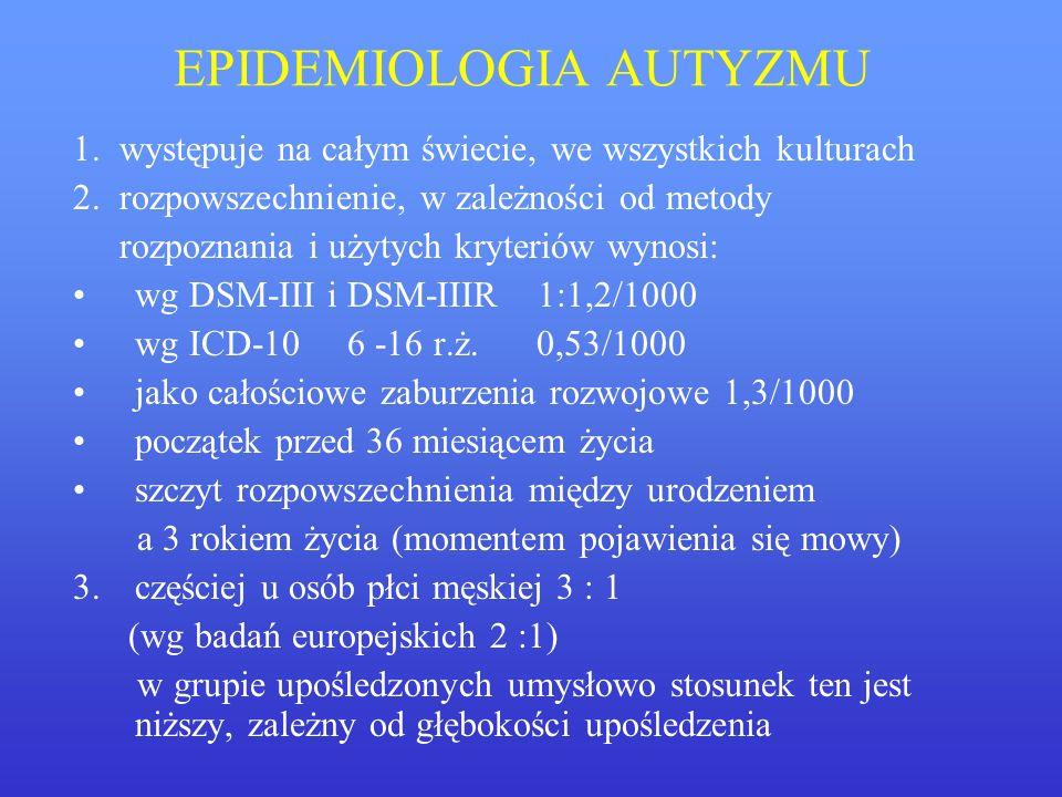 EPIDEMIOLOGIA AUTYZMU 1. występuje na całym świecie, we wszystkich kulturach 2. rozpowszechnienie, w zależności od metody rozpoznania i użytych kryter