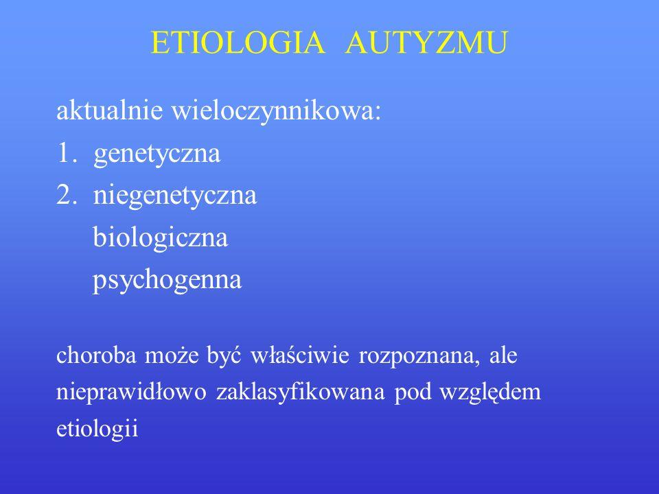 ETIOLOGIA AUTYZMU aktualnie wieloczynnikowa: 1. genetyczna 2. niegenetyczna biologiczna psychogenna choroba może być właściwie rozpoznana, ale niepraw