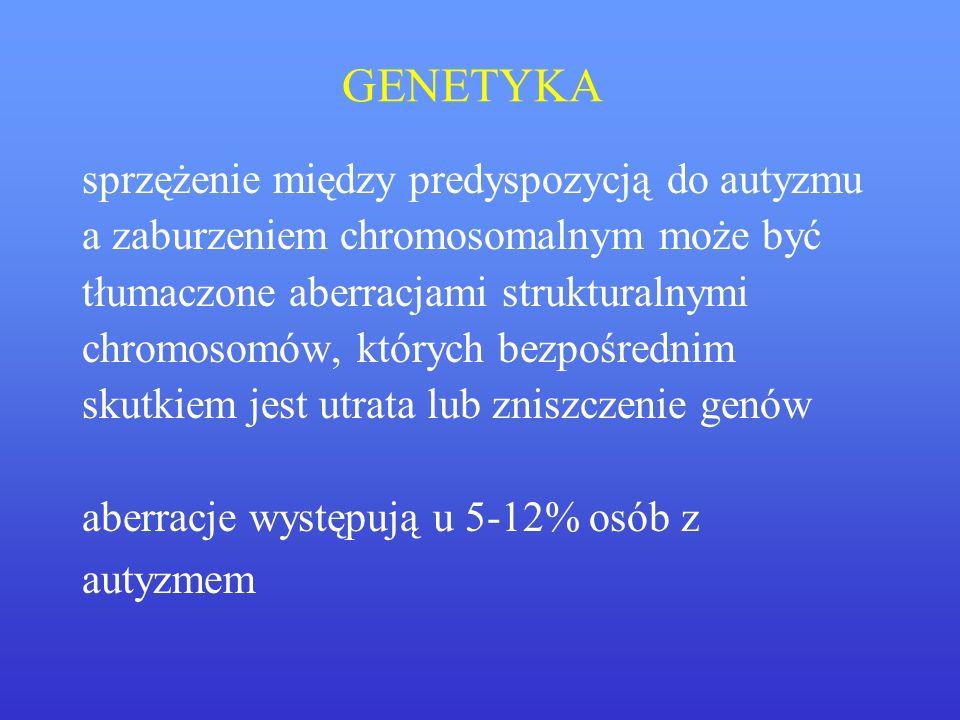 GENETYKA sprzężenie między predyspozycją do autyzmu a zaburzeniem chromosomalnym może być tłumaczone aberracjami strukturalnymi chromosomów, których b