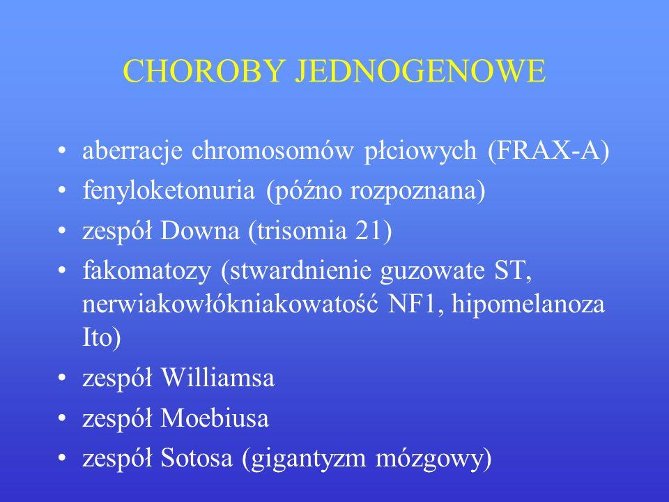 CHOROBY JEDNOGENOWE aberracje chromosomów płciowych (FRAX-A) fenyloketonuria (późno rozpoznana) zespół Downa (trisomia 21) fakomatozy (stwardnienie gu