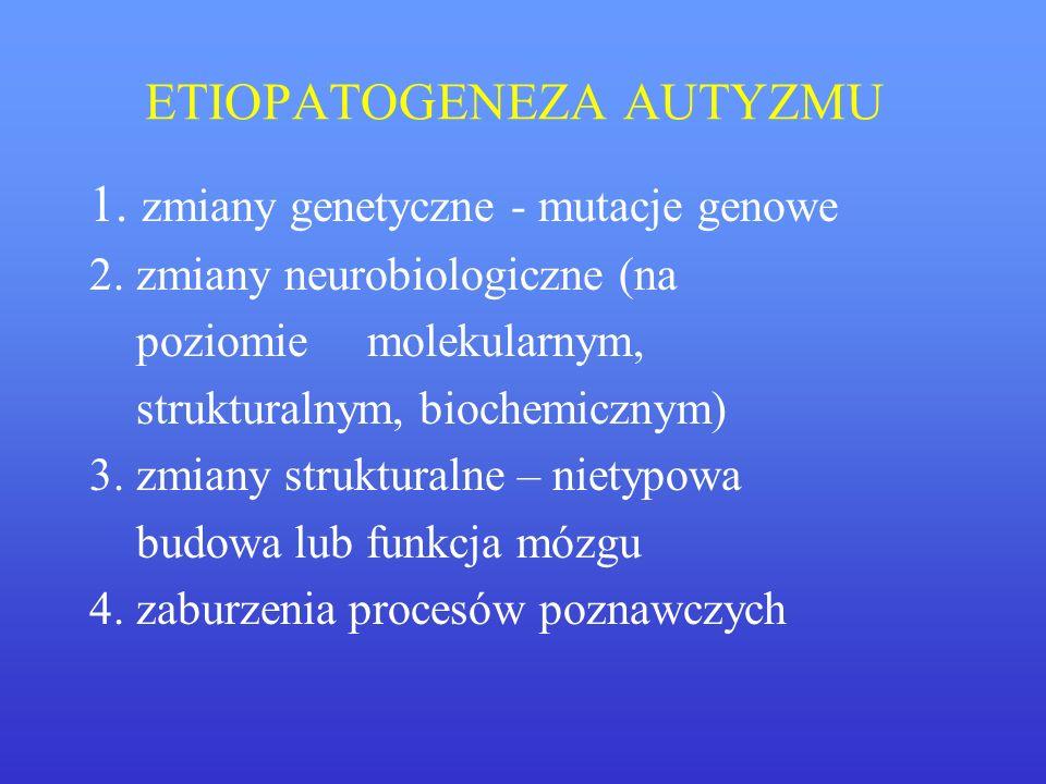 ETIOPATOGENEZA AUTYZMU 1. zmiany genetyczne - mutacje genowe 2. zmiany neurobiologiczne (na poziomie molekularnym, strukturalnym, biochemicznym) 3. zm