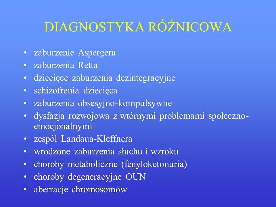 DIAGNOSTYKA RÓŻNICOWA zaburzenie Aspergera zaburzenia Retta dziecięce zaburzenia dezintegracyjne schizofrenia dziecięca zaburzenia obsesyjno-kompulsyw