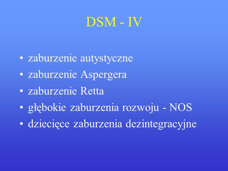 DSM - IV zaburzenie autystyczne zaburzenie Aspergera zaburzenie Retta głębokie zaburzenia rozwoju - NOS dziecięce zaburzenia dezintegracyjne