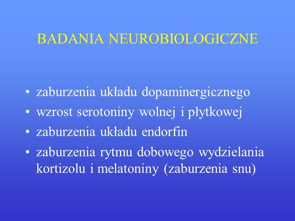 BADANIA NEUROBIOLOGICZNE zaburzenia układu dopaminergicznego wzrost serotoniny wolnej i płytkowej zaburzenia układu endorfin zaburzenia rytmu dobowego