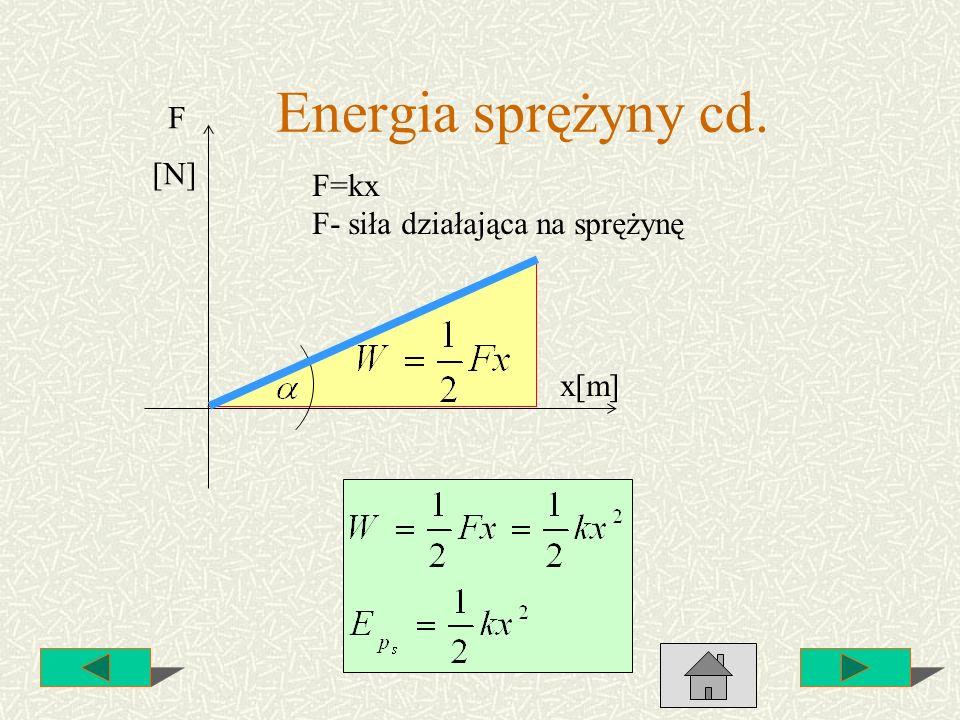 Energia sprężyny cd. F x[m] [N] F=kx F- siła działająca na sprężynę