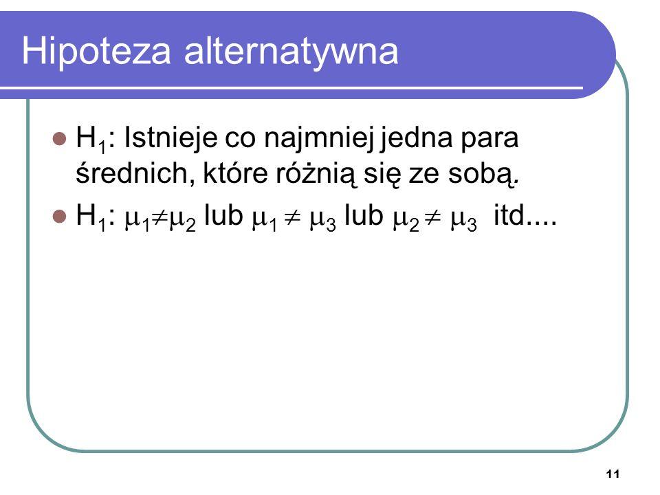 11 Hipoteza alternatywna H 1 : Istnieje co najmniej jedna para średnich, które różnią się ze sobą. H 1 : 1 2 lub 1 3 lub 2 3 itd....