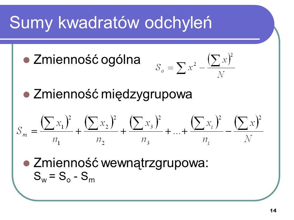 14 Sumy kwadratów odchyleń Zmienność ogólna Zmienność międzygrupowa Zmienność wewnątrzgrupowa: S w = S o - S m