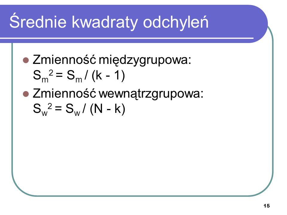 15 Średnie kwadraty odchyleń Zmienność międzygrupowa: S m 2 = S m / (k - 1) Zmienność wewnątrzgrupowa: S w 2 = S w / (N - k)