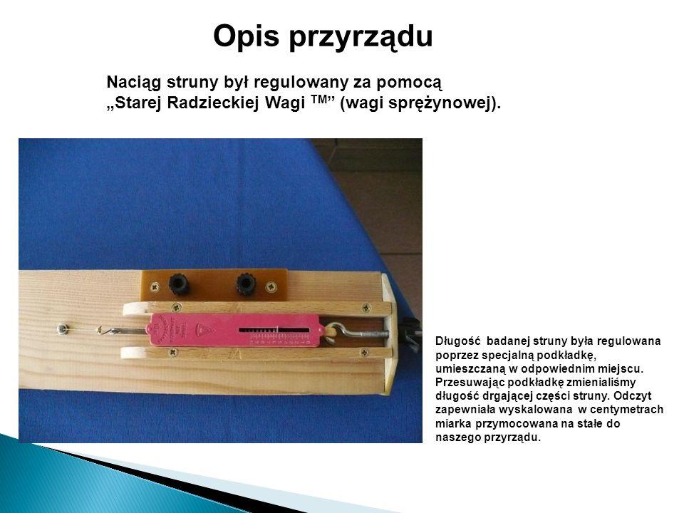 Opis przyrządu Naciąg struny był regulowany za pomocą Starej Radzieckiej Wagi TM (wagi sprężynowej).