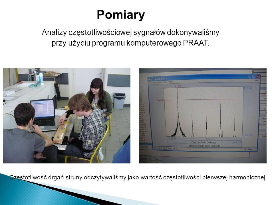 Pomiary Analizy częstotliwościowej sygnałów dokonywaliśmy przy użyciu programu komputerowego PRAAT. Częstotliwość drgań struny odczytywaliśmy jako war