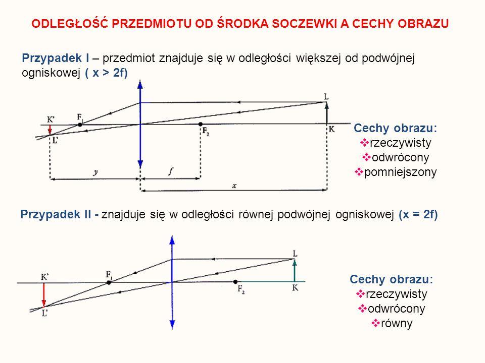 ODLEGŁOŚĆ PRZEDMIOTU OD ŚRODKA SOCZEWKI A CECHY OBRAZU Przypadek I – przedmiot znajduje się w odległości większej od podwójnej ogniskowej ( x > 2f) Cechy obrazu: rzeczywisty odwrócony pomniejszony Przypadek II - znajduje się w odległości równej podwójnej ogniskowej (x = 2f) Cechy obrazu: rzeczywisty odwrócony równy