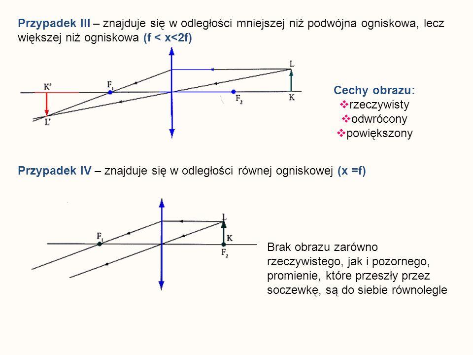 Przypadek III – znajduje się w odległości mniejszej niż podwójna ogniskowa, lecz większej niż ogniskowa (f < x<2f) Cechy obrazu: rzeczywisty odwrócony powiększony Przypadek IV – znajduje się w odległości równej ogniskowej (x =f) Brak obrazu zarówno rzeczywistego, jak i pozornego, promienie, które przeszły przez soczewkę, są do siebie równolegle