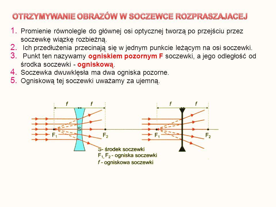 1. Promienie równolegle do głównej osi optycznej tworzą po przejściu przez soczewkę wiązkę rozbieżną. 2. Ich przedłużenia przecinają się w jednym punk