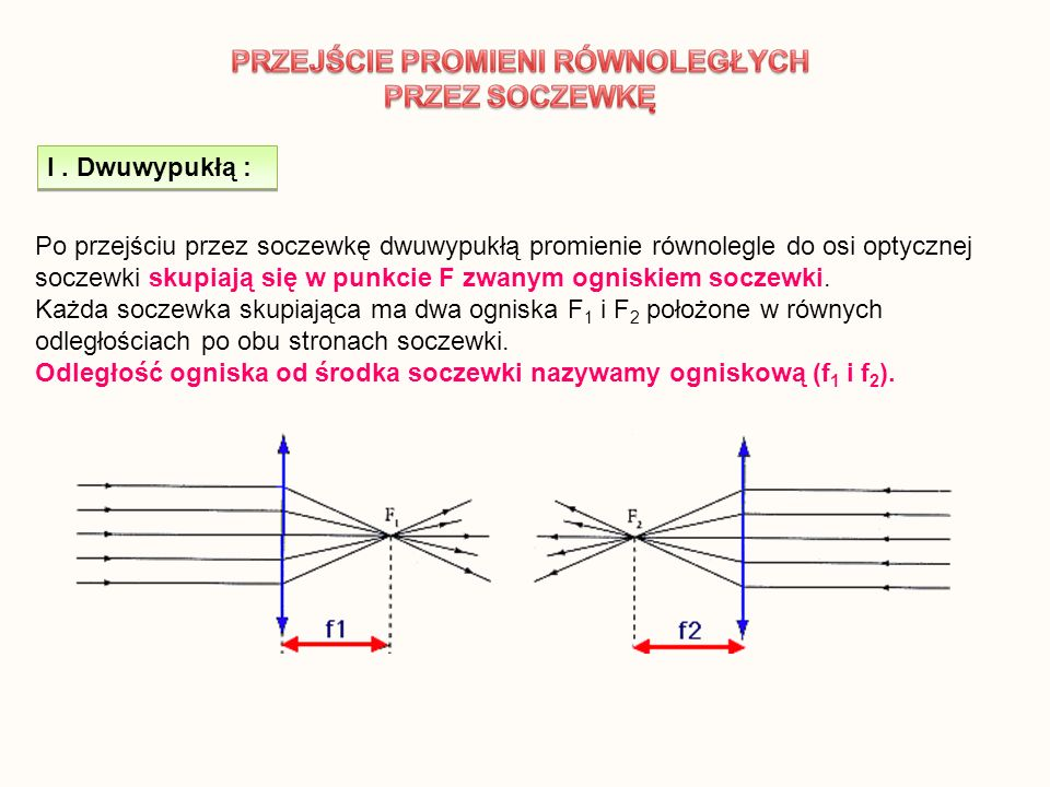 Po przejściu przez soczewkę dwuwypukłą promienie równolegle do osi optycznej soczewki skupiają się w punkcie F zwanym ogniskiem soczewki.