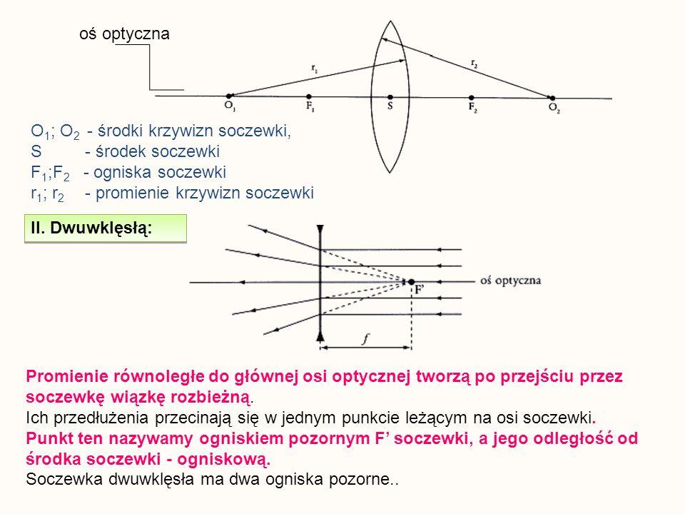 O 1 ; O 2 - środki krzywizn soczewki, S - środek soczewki F 1 ;F 2 - ogniska soczewki r 1 ; r 2 - promienie krzywizn soczewki oś optyczna II. Dwuwklęs
