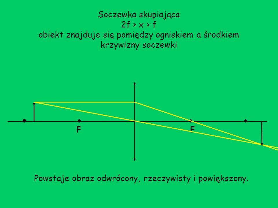Soczewka skupiająca 2f > x > f obiekt znajduje się pomiędzy ogniskiem a środkiem krzywizny soczewki FF Powstaje obraz odwrócony, rzeczywisty i powiększony.