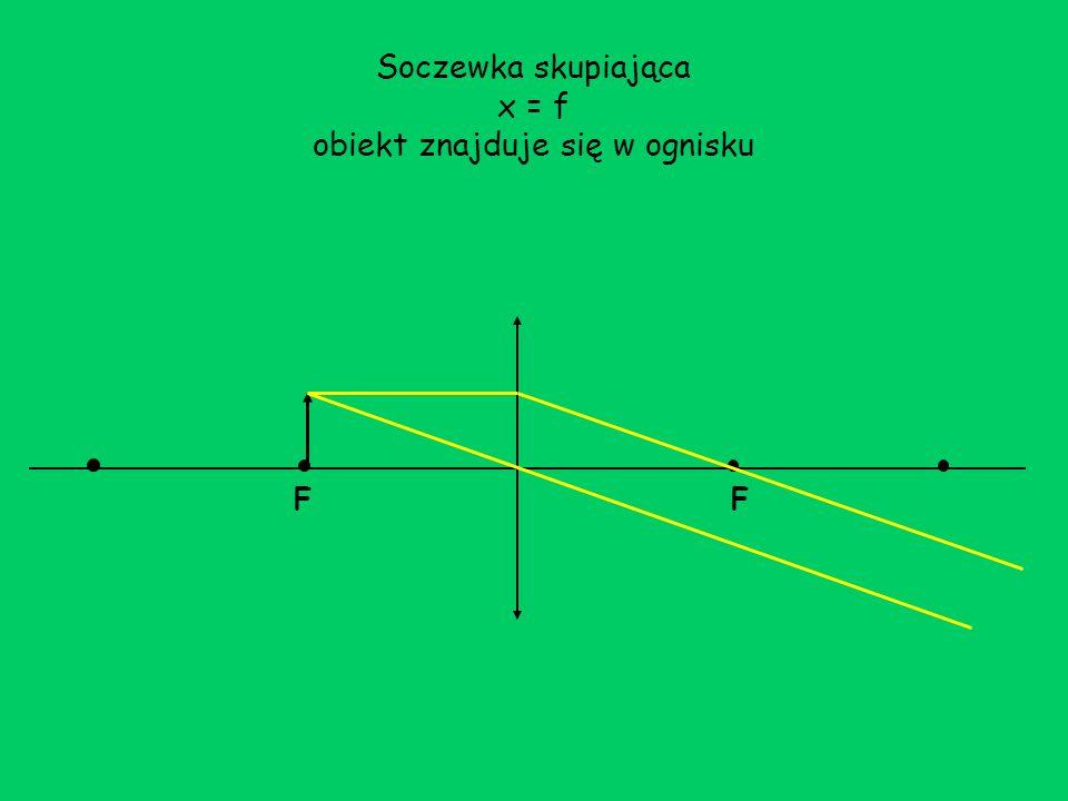 Soczewka skupiająca x = f obiekt znajduje się w ognisku FF