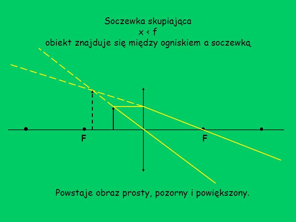 Soczewka skupiająca x < f obiekt znajduje się między ogniskiem a soczewką FF Powstaje obraz prosty, pozorny i powiększony.