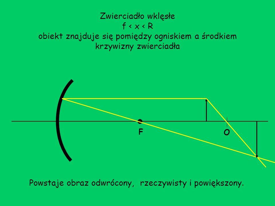 Zwierciadło wklęsłe f < x < R obiekt znajduje się pomiędzy ogniskiem a środkiem krzywizny zwierciadła F O Powstaje obraz odwrócony, rzeczywisty i powiększony.