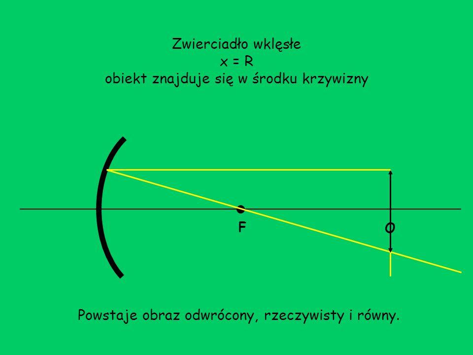 Zwierciadło wklęsłe x = R obiekt znajduje się w środku krzywizny F O Powstaje obraz odwrócony, rzeczywisty i równy.