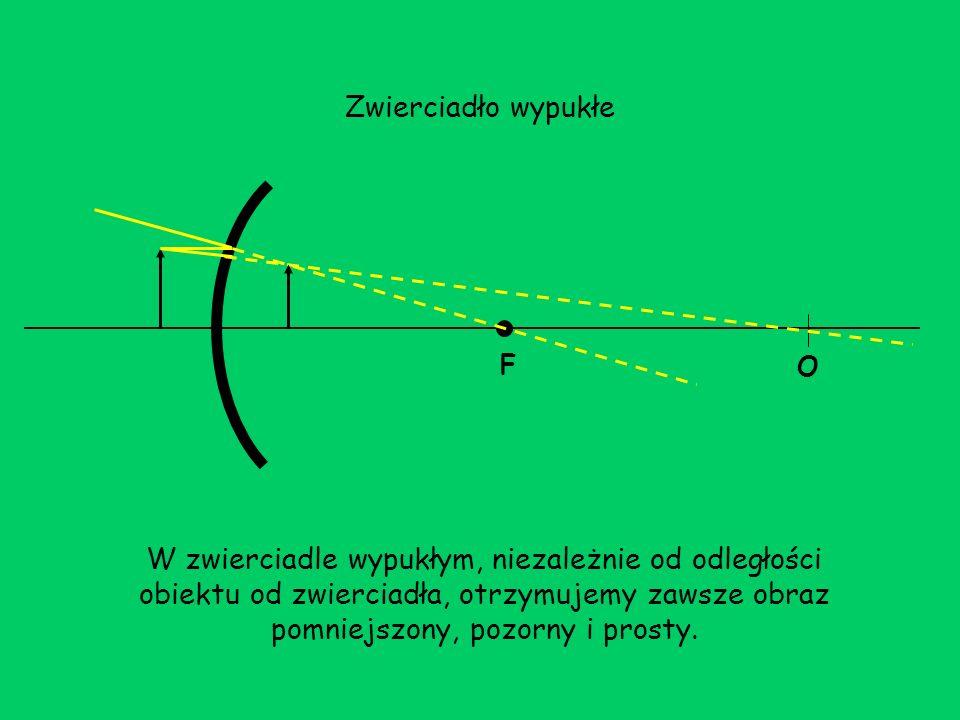 Soczewki Soczewki dzielimy na: wypukłe wklęsłe -dwuwypukłe - dwuwklęsłe -płasko - wypukłe - płasko - wklęsłe -wklęsło - wypukłe - wypukło – wklęsłe
