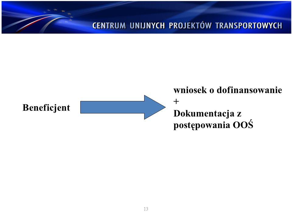 Beneficjent wniosek o dofinansowanie + Dokumentacja z postępowania OOŚ 13