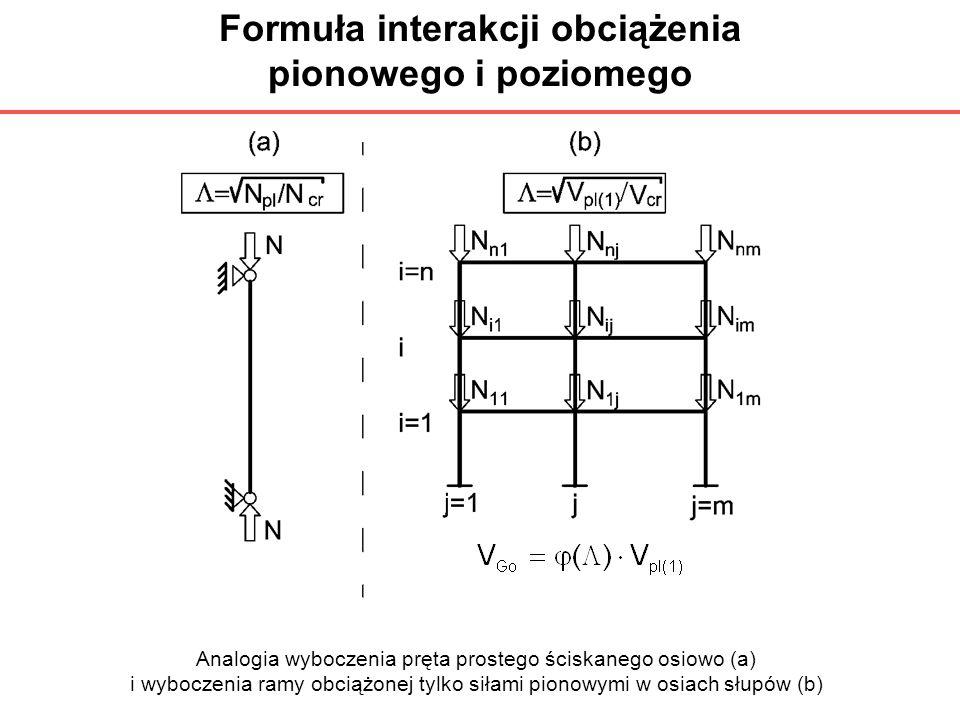 Formuła interakcji obciążenia pionowego i poziomego Analogia wyboczenia pręta prostego ściskanego osiowo (a) i wyboczenia ramy obciążonej tylko siłami