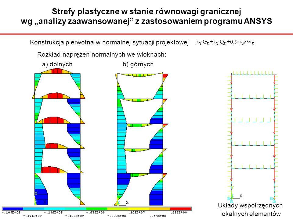 Strefy plastyczne w stanie równowagi granicznej wg analizy zaawansowanej z zastosowaniem programu ANSYS Układy współrzędnych Rozkład naprężeń normalny