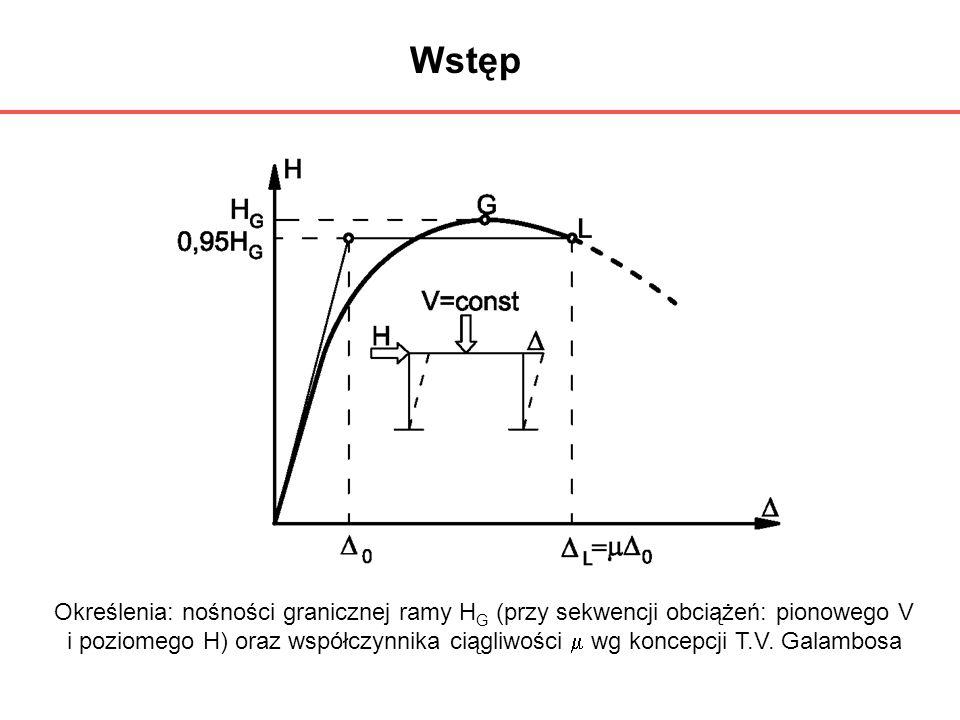Wstęp Określenia: nośności granicznej ramy H G (przy sekwencji obciążeń: pionowego V i poziomego H) oraz współczynnika ciągliwości wg koncepcji T.V. G