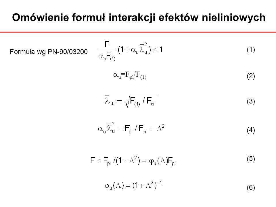 Omówienie formuł interakcji efektów nieliniowych (1) u =F pl /F (1) (2) Formuła wg PN-90/03200 (3) (4) (5) (6)