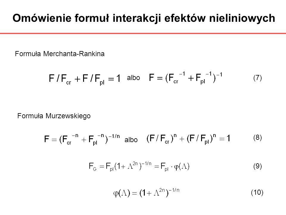 Omówienie formuł interakcji efektów nieliniowych (7) Formuła Merchanta-Rankina (8) (9) (10) albo Formuła Murzewskiego albo