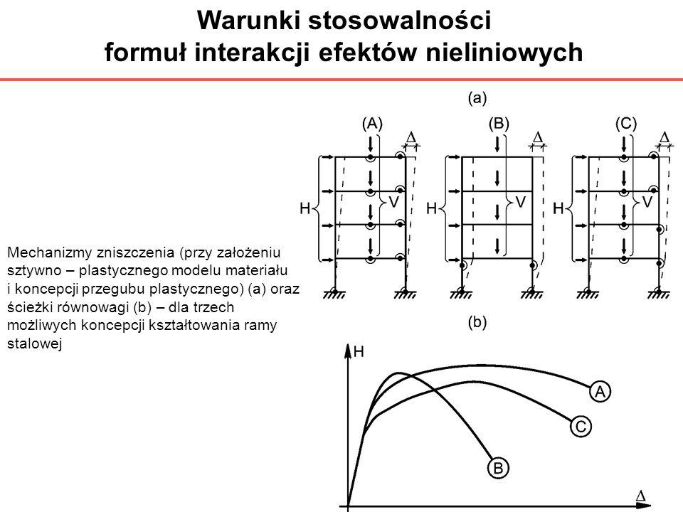 Warunki stosowalności formuł interakcji efektów nieliniowych Mechanizmy zniszczenia (przy założeniu sztywno – plastycznego modelu materiału i koncepcj