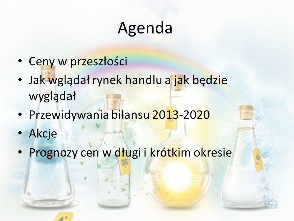 Agenda Ceny w przeszłości Jak wglądał rynek handlu a jak będzie wyglądał Przewidywania bilansu 2013-2020 Akcje Prognozy cen w długi i krótkim okresie