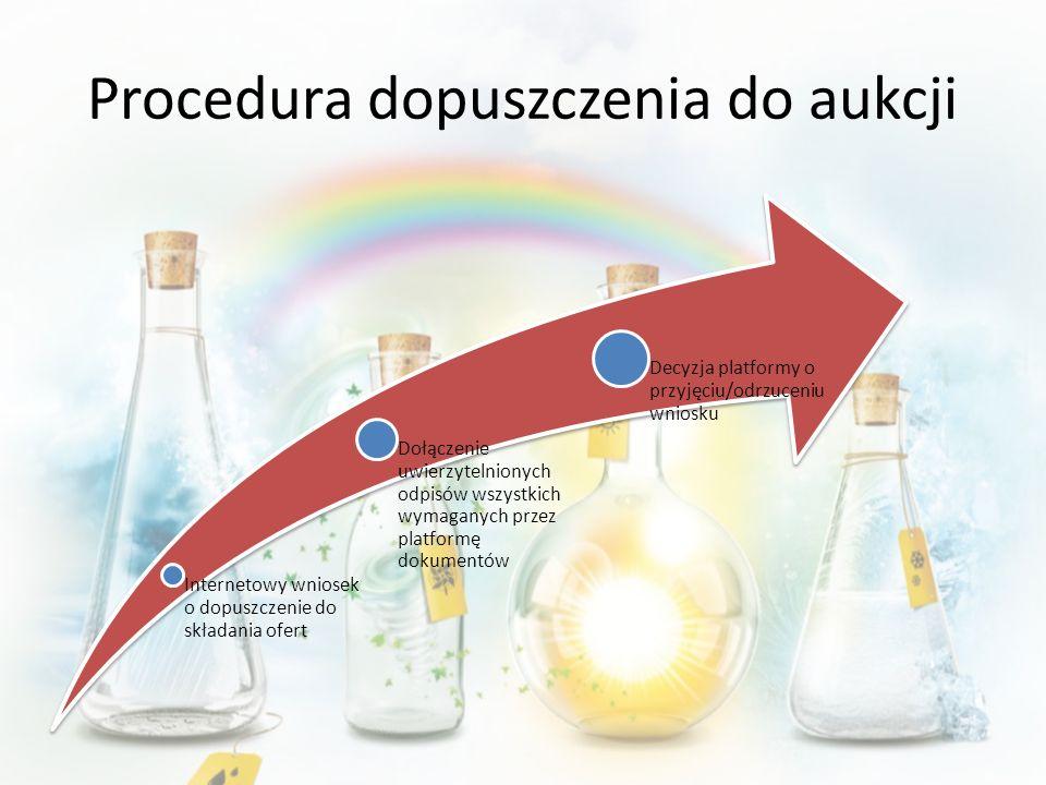 Prognozy cen uprawnień EUACER 201120122013II okres201120122013II okres 70Watt 13,50--15,6010,31--- Barclays Capital 14,2515,0020,0027,0010,4010,0014,0017,00 Deutsche Bank 13,2013,5017,0024,00---- MF Global 15,0012,0013,0018,1214,0011,00-- Nomisma Energia 14,7016,0016,4025,5011,0012,3011,6016,80 Point Carbon 14,5015,0017,0022,0011,0010,0013,0015,00 Schwarzthal Kapital 14,1516,0023,0026,0010,4014,5020,0022,00 SocGen/orbeo 14,0015,8018,00-10,0010,5013,00- Tschach Solutions 14,0018,0017,00----- Unicredit 14,0014,7015,6021,0010,4010,7011,8016,50 Average 14,1315,1117,4422,4010,9411,2913,9017,46 Źródło: Thomson Reuters; 2011-09-02