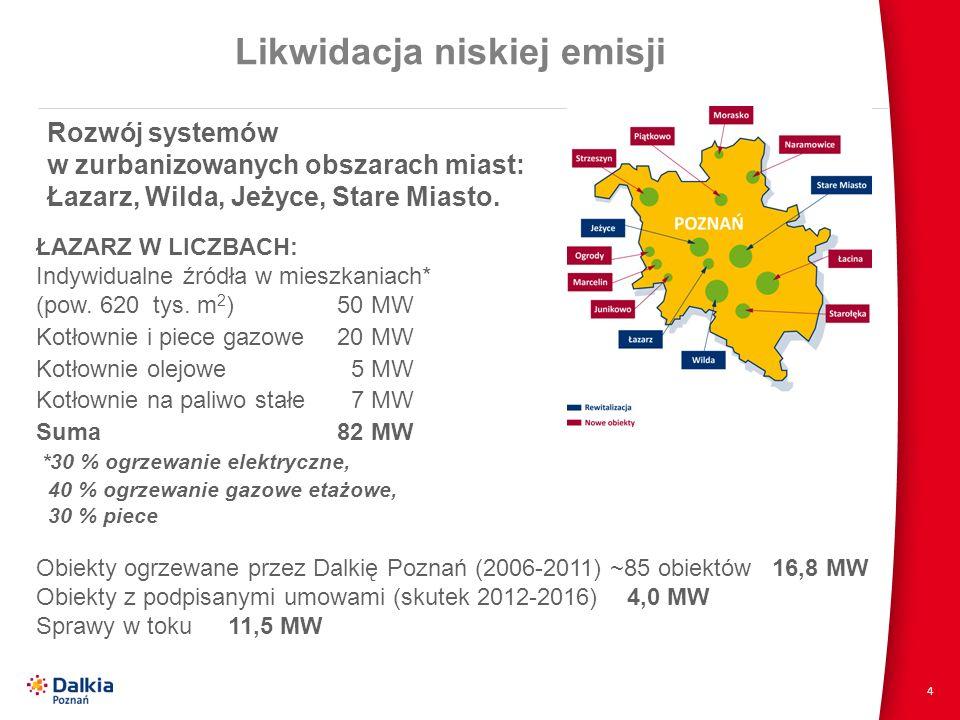 4 Likwidacja niskiej emisji Rozwój systemów w zurbanizowanych obszarach miast: Łazarz, Wilda, Jeżyce, Stare Miasto. ŁAZARZ W LICZBACH: Indywidualne źr