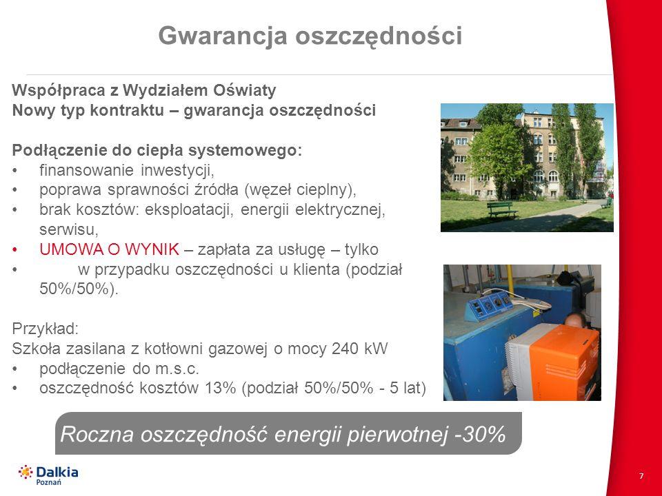 7 Gwarancja oszczędności Współpraca z Wydziałem Oświaty Nowy typ kontraktu – gwarancja oszczędności Podłączenie do ciepła systemowego: finansowanie in