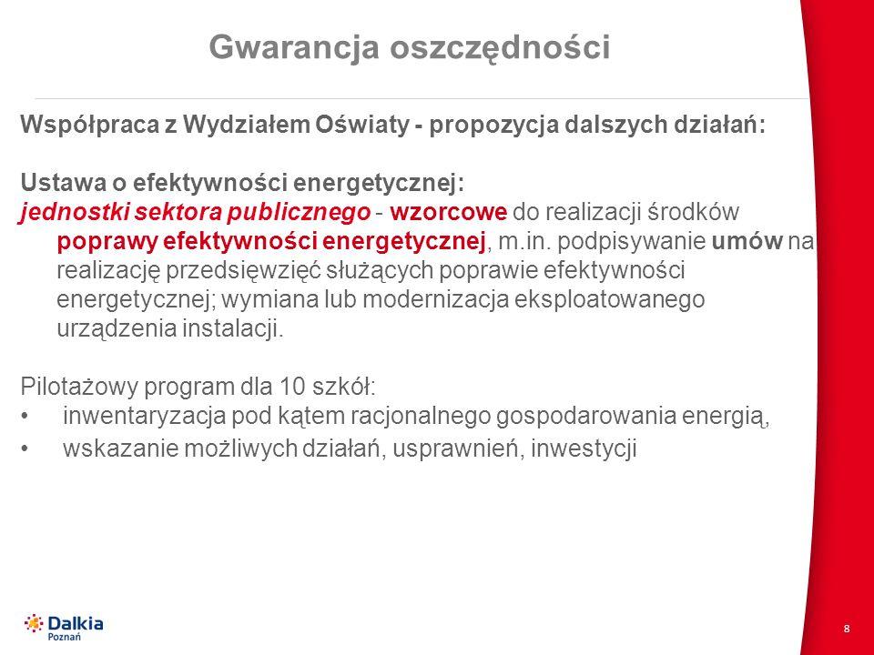 8 Gwarancja oszczędności Współpraca z Wydziałem Oświaty - propozycja dalszych działań: Ustawa o efektywności energetycznej: jednostki sektora publiczn