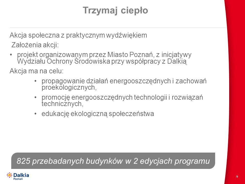 9 Trzymaj ciepło Akcja społeczna z praktycznym wydźwiękiem Założenia akcji: projekt organizowanym przez Miasto Poznań, z inicjatywy Wydziału Ochrony Ś