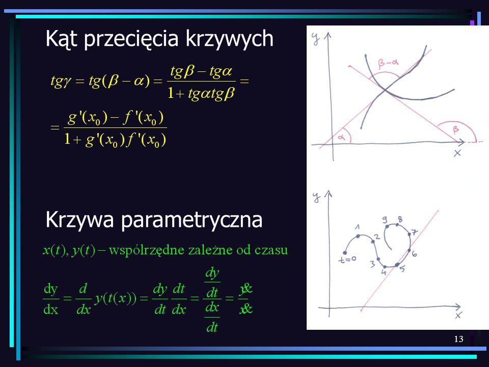 13 Kąt przecięcia krzywych Krzywa parametryczna