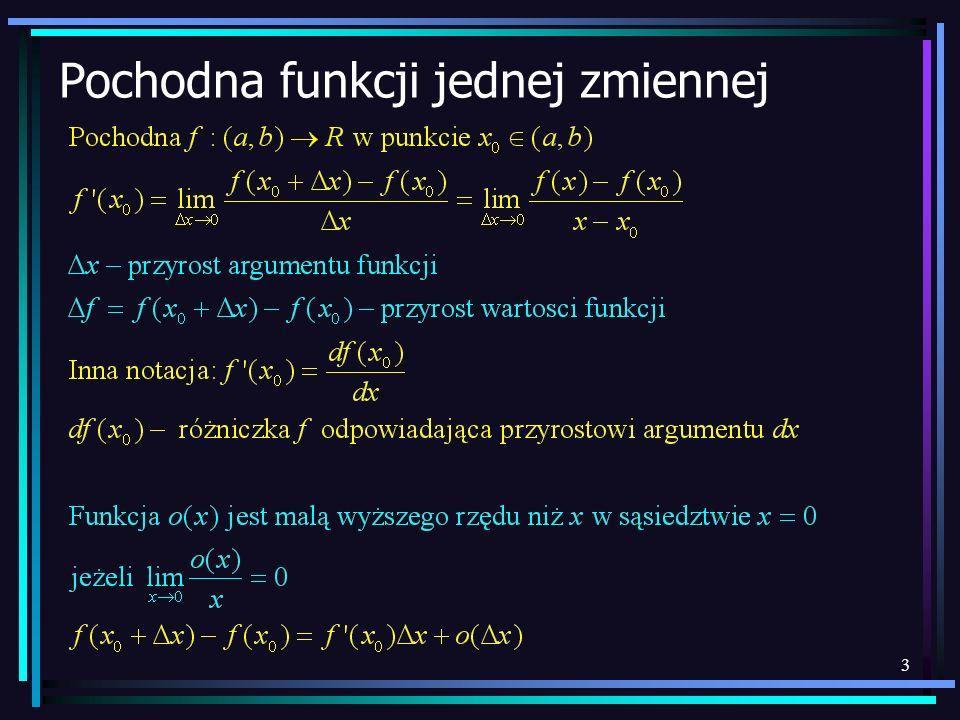 3 Pochodna funkcji jednej zmiennej