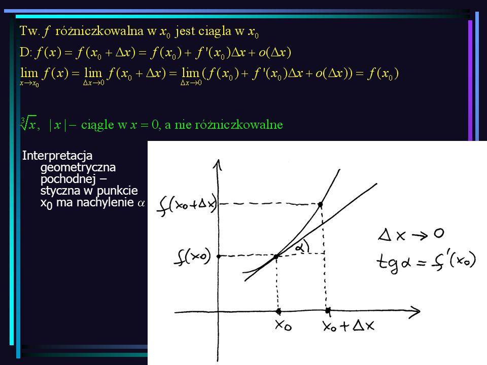 4 Interpretacja geometryczna pochodnej – styczna w punkcie x 0 ma nachylenie