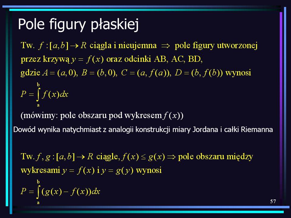 57 Pole figury płaskiej Dowód wynika natychmiast z analogii konstrukcji miary Jordana i całki Riemanna
