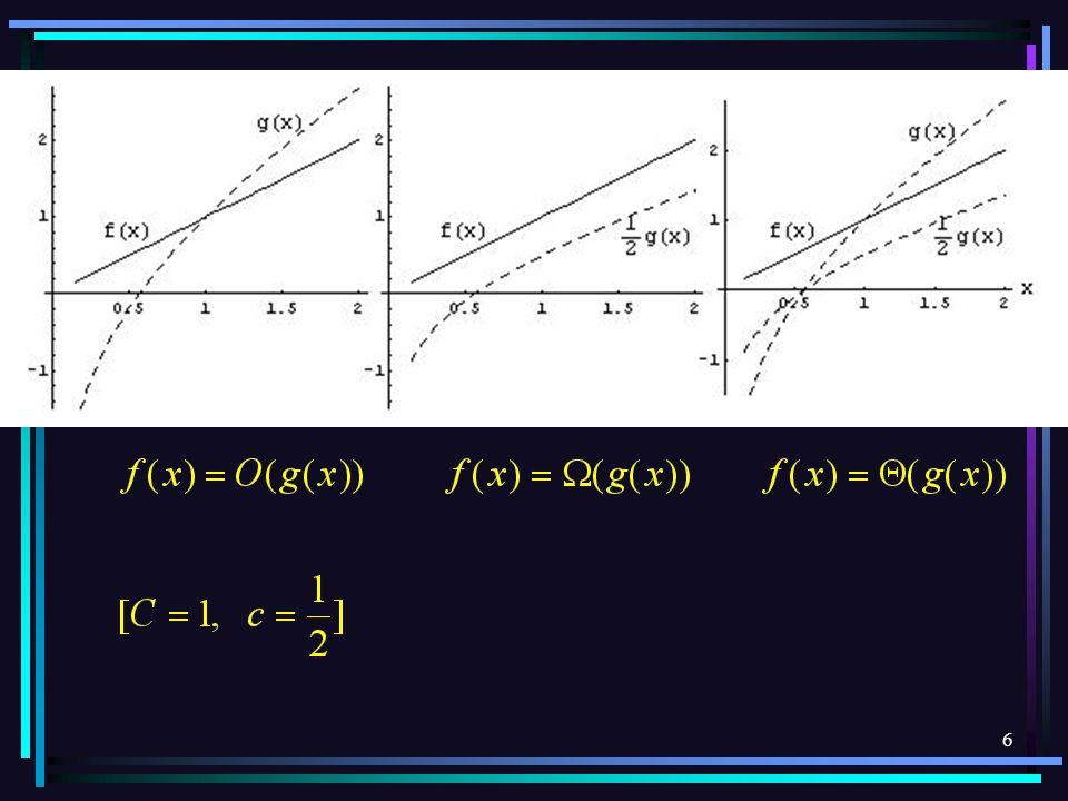 27 Przykład funkcji mającej wszystkie pochodne i nie posiadającej rozwinięcia Taylora wokół x=0: exp(-1/x 2 ).