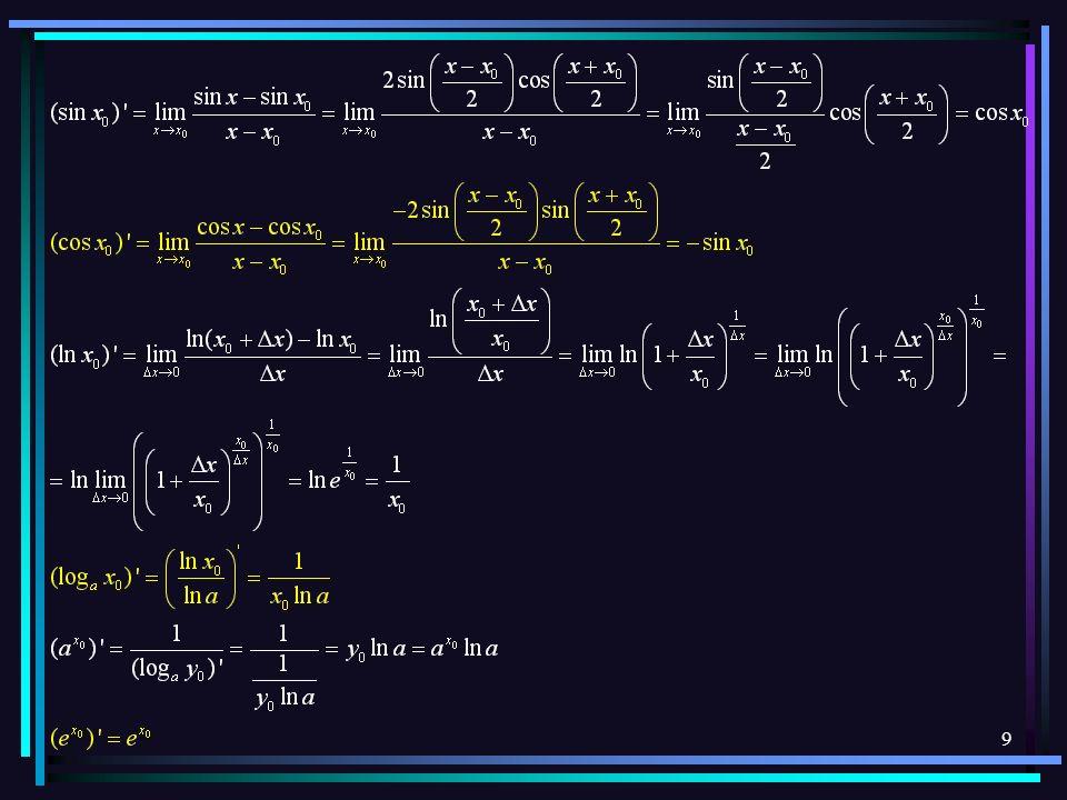 40 Całka nieoznaczona (funkcja pierwotna) Funkcja pierwotna określona jest z dokładnością do stałej, tzn.
