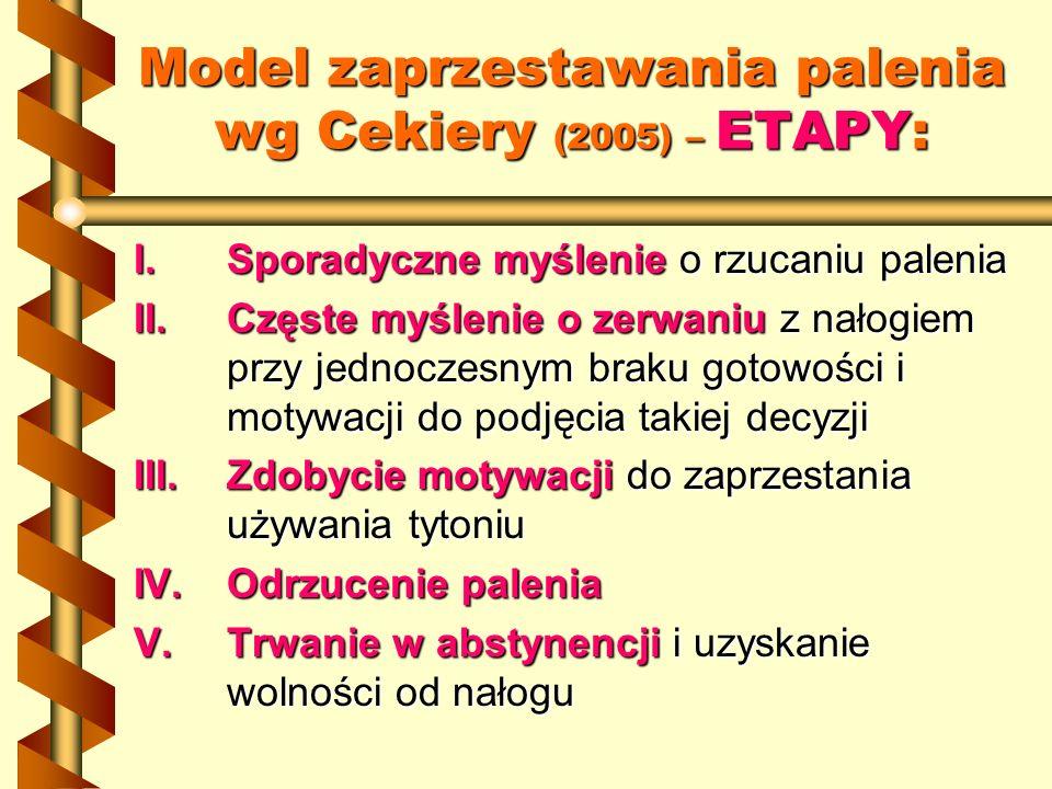 Model zaprzestawania palenia wg Cekiery (2005) – ETAPY: I.Sporadyczne myślenie o rzucaniu palenia II.Częste myślenie o zerwaniu z nałogiem przy jednoc